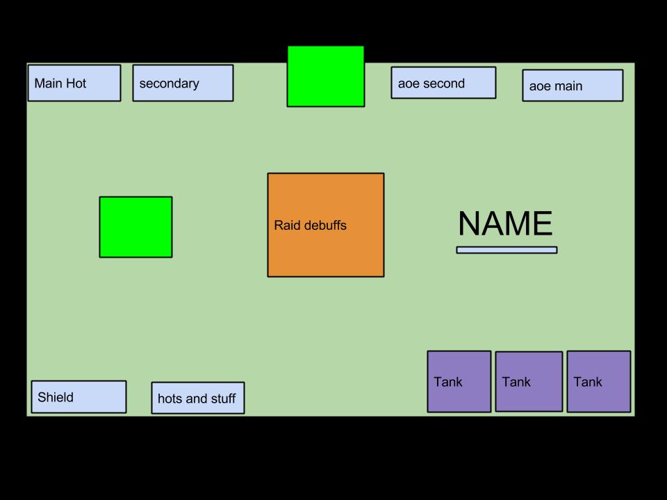 Grid2 Guide Up | Murloc Parliament